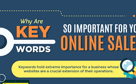 Why Are Keywords So Important for Your Online Sales? (Infographic)