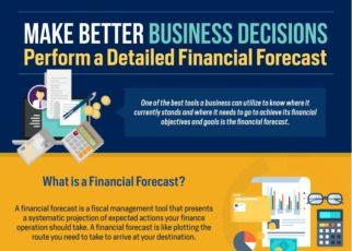 financial forecast business decision