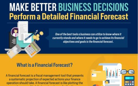 financial forecast business decision