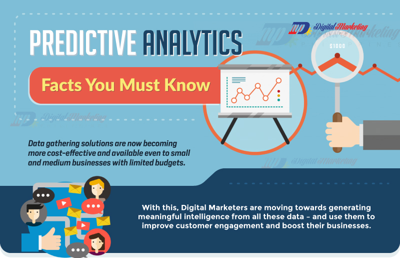Predicative Analytics-Facts You Must Know